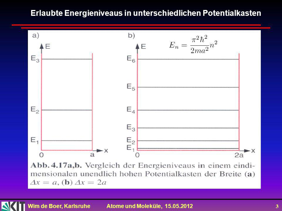 Erlaubte Energieniveaus in unterschiedlichen Potentialkasten