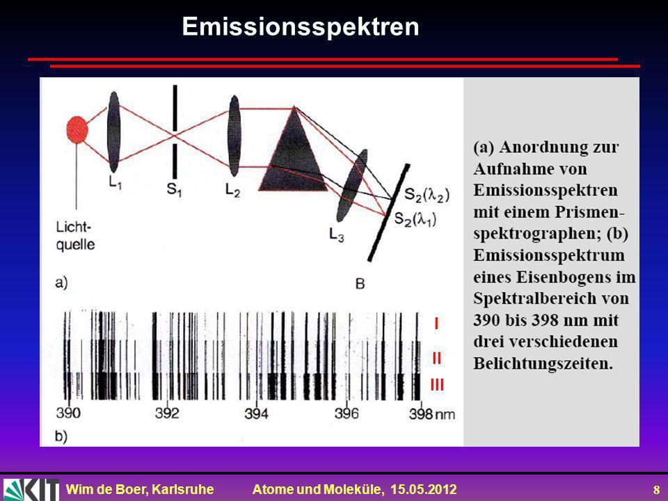 Emissionsspektren I II III