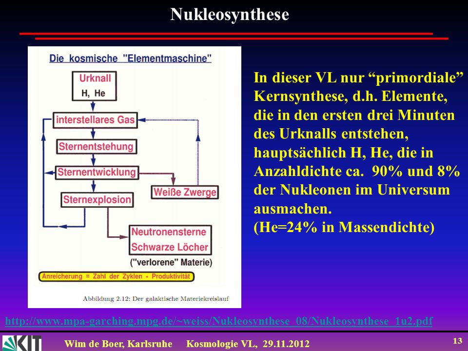 Nukleosynthese In dieser VL nur primordiale