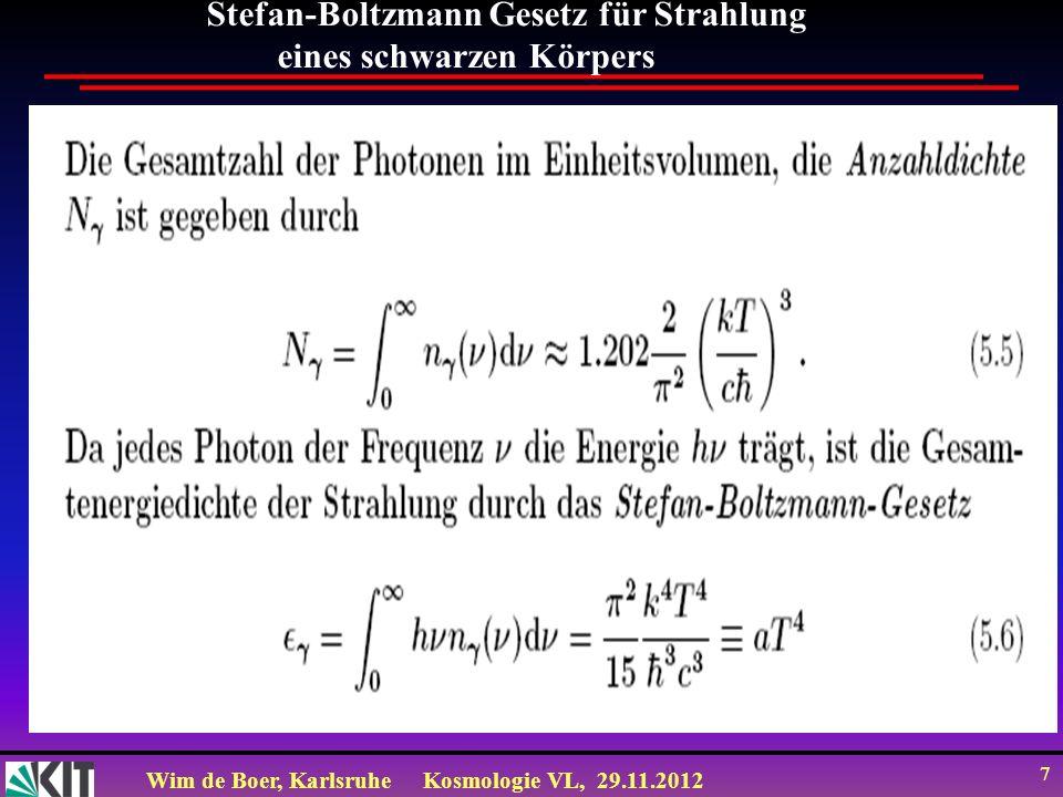 Stefan-Boltzmann Gesetz für Strahlung