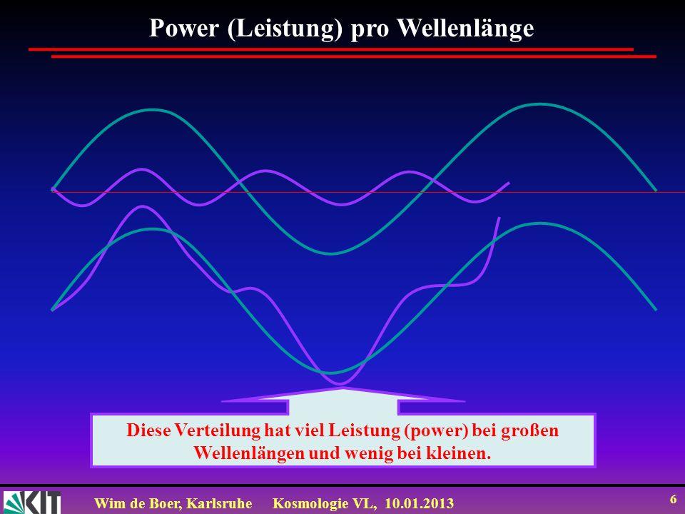 Power (Leistung) pro Wellenlänge