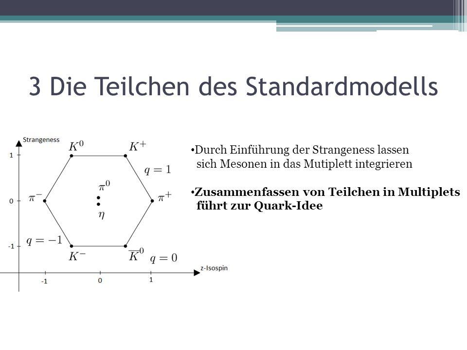 3 Die Teilchen des Standardmodells