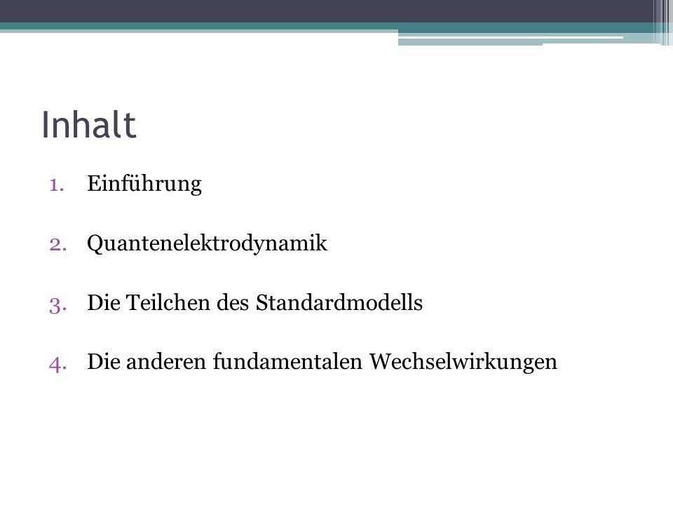 Inhalt Einführung Quantenelektrodynamik