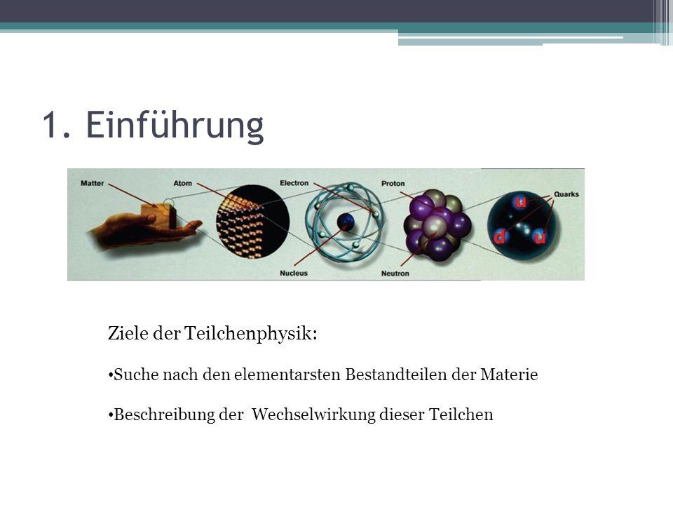 1. Einführung Ziele der Teilchenphysik: