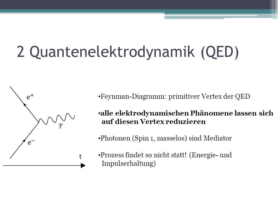 2 Quantenelektrodynamik (QED)
