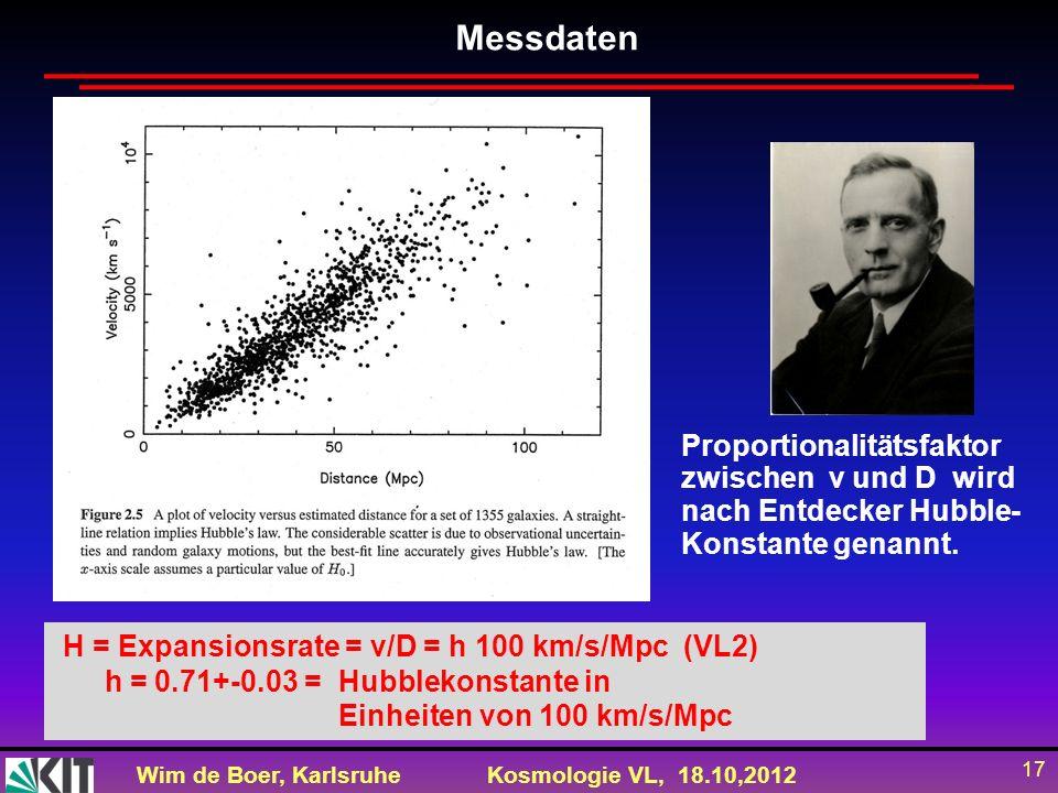 Messdaten Proportionalitätsfaktor zwischen v und D wird nach Entdecker Hubble-Konstante genannt. H = Expansionsrate = v/D = h 100 km/s/Mpc (VL2)
