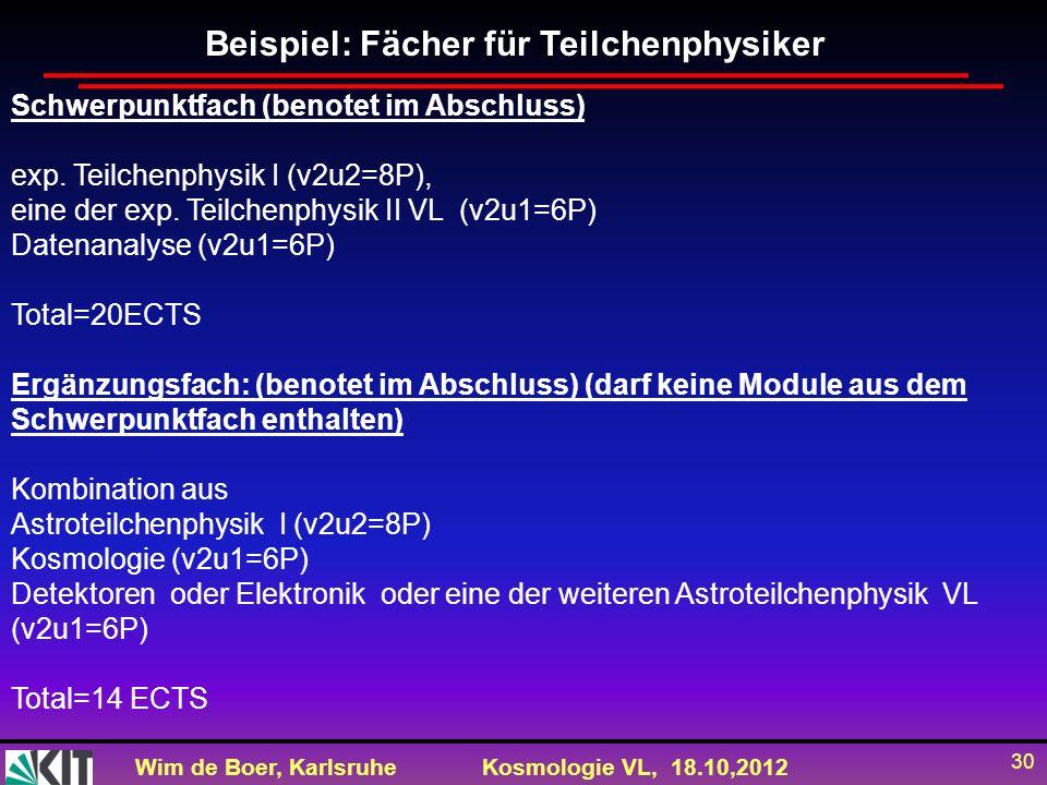 Beispiel: Fächer für Teilchenphysiker