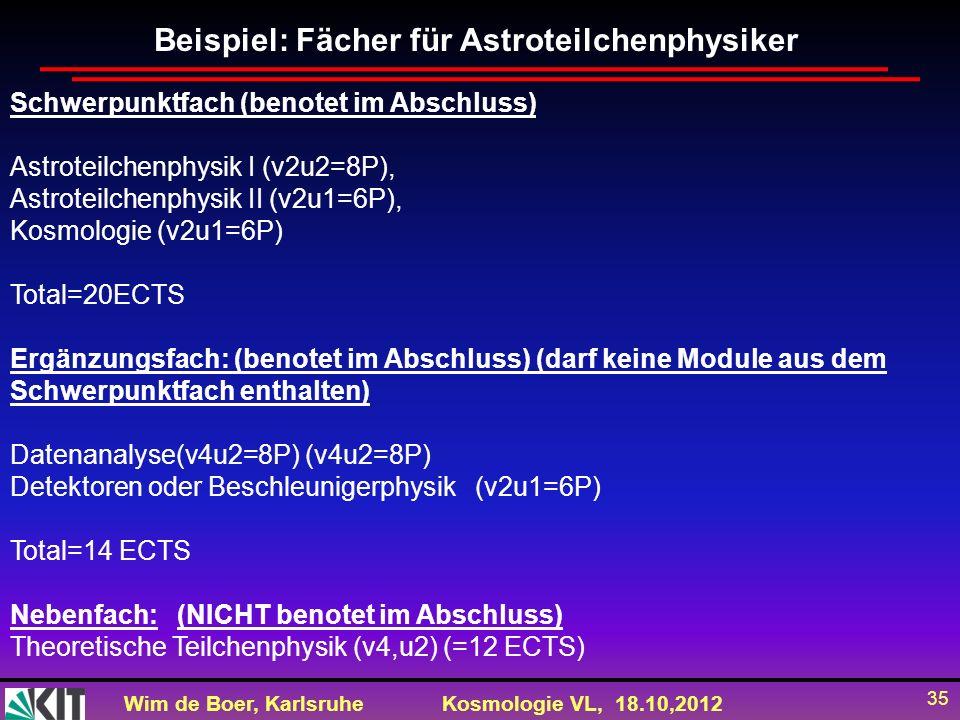Beispiel: Fächer für Astroteilchenphysiker