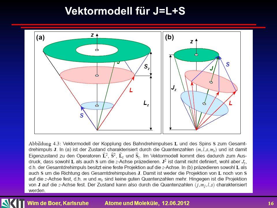 Vektormodell für J=L+S