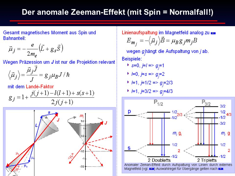 Der anomale Zeeman-Effekt (mit Spin = Normalfall!)