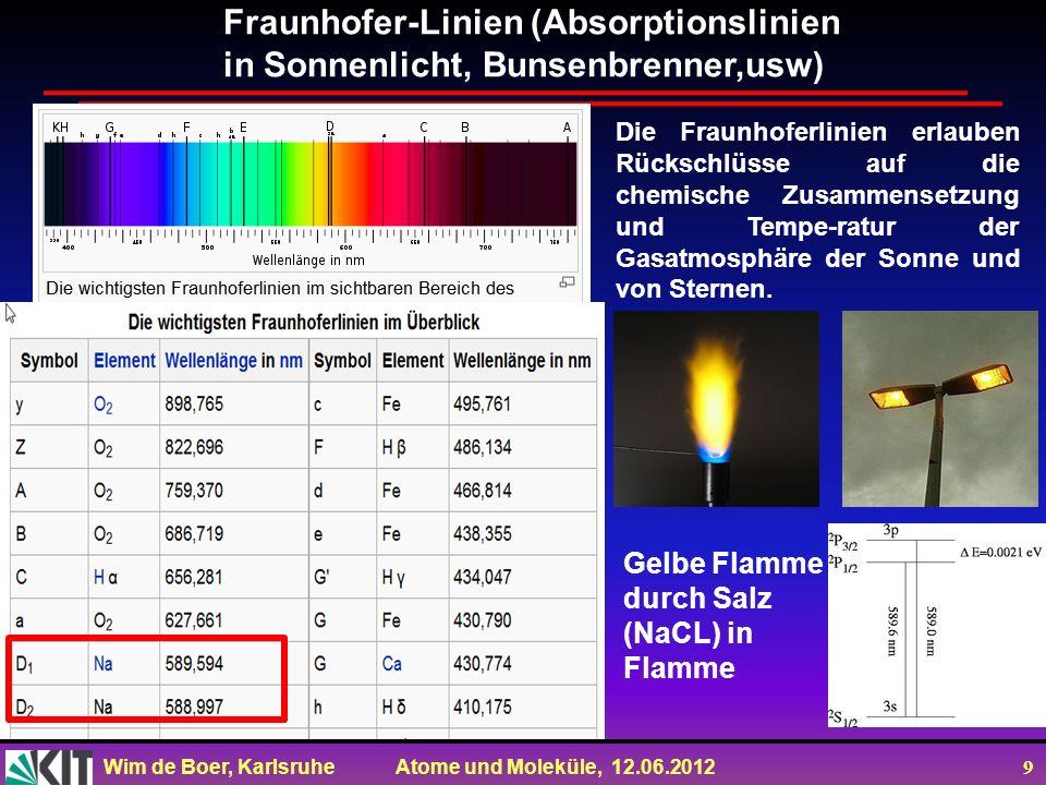 Fraunhofer-Linien (Absorptionslinien