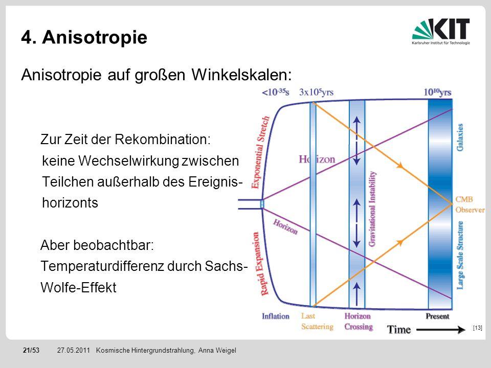 4. Anisotropie Anisotropie auf großen Winkelskalen: