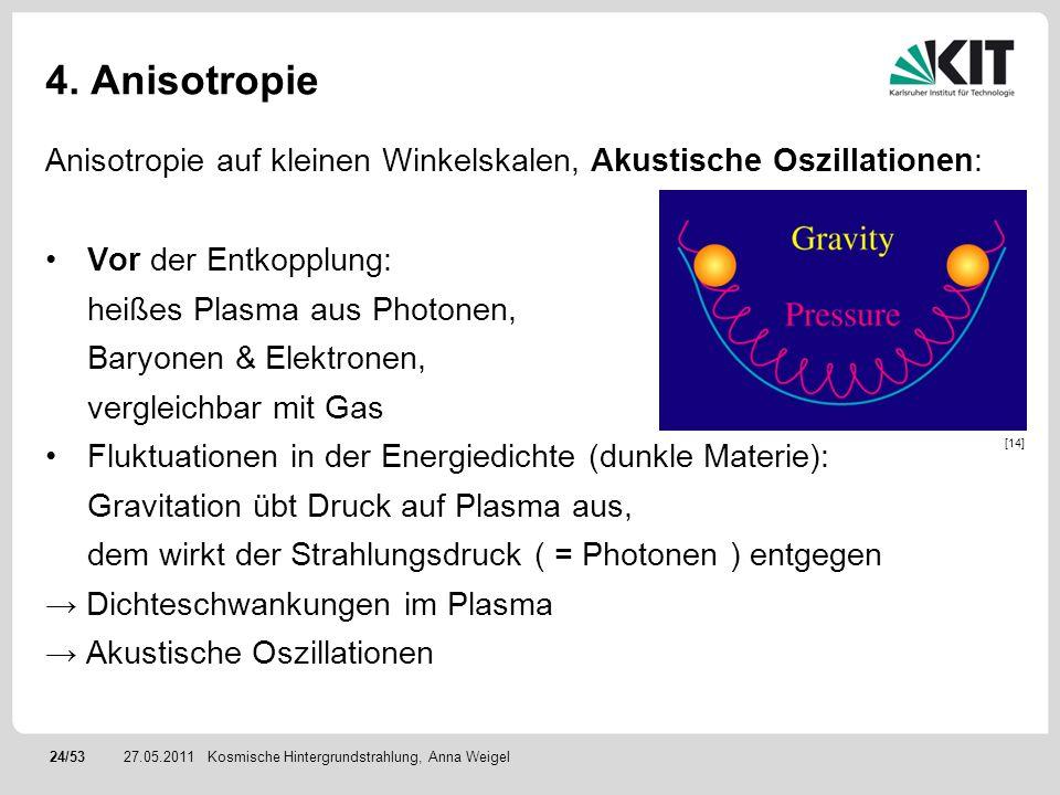 4. Anisotropie Anisotropie auf kleinen Winkelskalen, Akustische Oszillationen: Vor der Entkopplung: