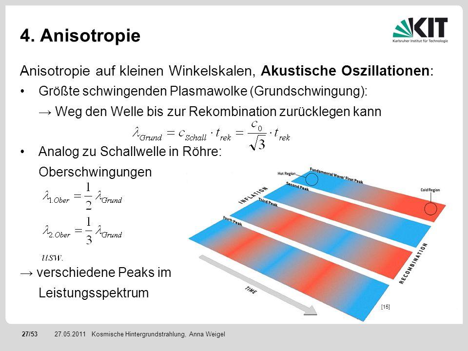 4. Anisotropie Anisotropie auf kleinen Winkelskalen, Akustische Oszillationen: Größte schwingenden Plasmawolke (Grundschwingung):