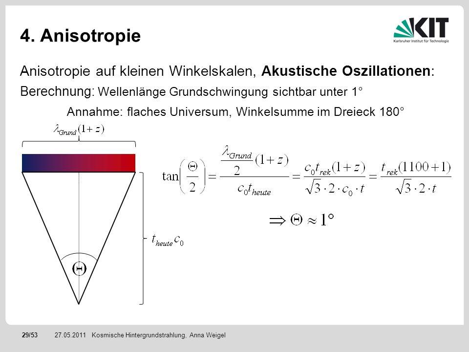 4. Anisotropie Anisotropie auf kleinen Winkelskalen, Akustische Oszillationen: Berechnung: Wellenlänge Grundschwingung sichtbar unter 1°