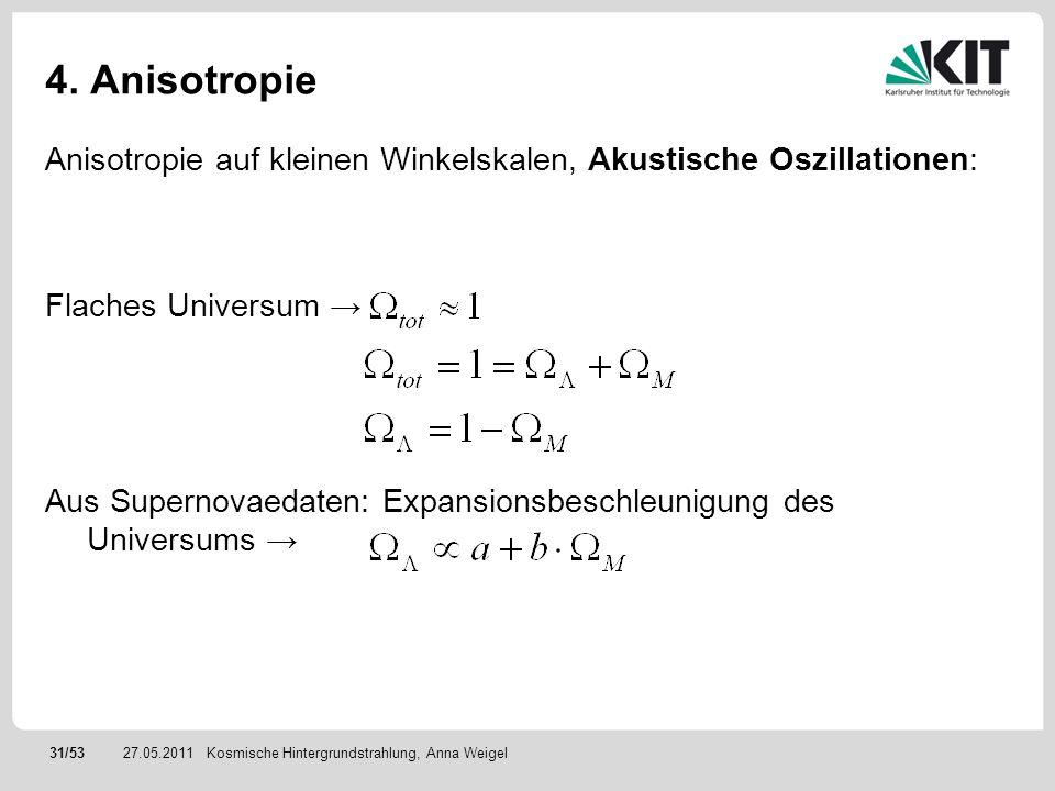 4. Anisotropie