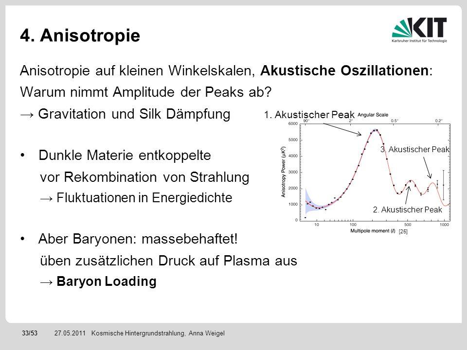 4. Anisotropie Anisotropie auf kleinen Winkelskalen, Akustische Oszillationen: Warum nimmt Amplitude der Peaks ab