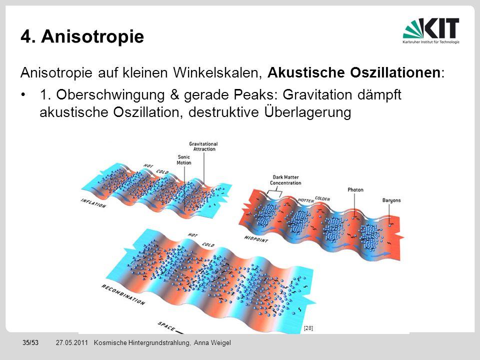 4. Anisotropie Anisotropie auf kleinen Winkelskalen, Akustische Oszillationen: