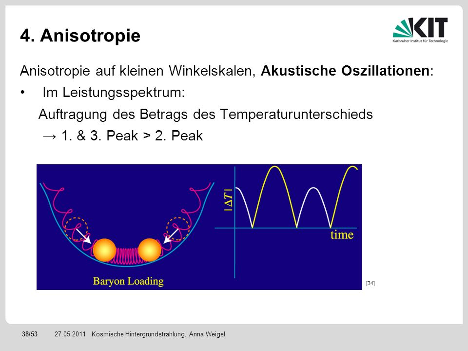 4. Anisotropie Anisotropie auf kleinen Winkelskalen, Akustische Oszillationen: Im Leistungsspektrum: