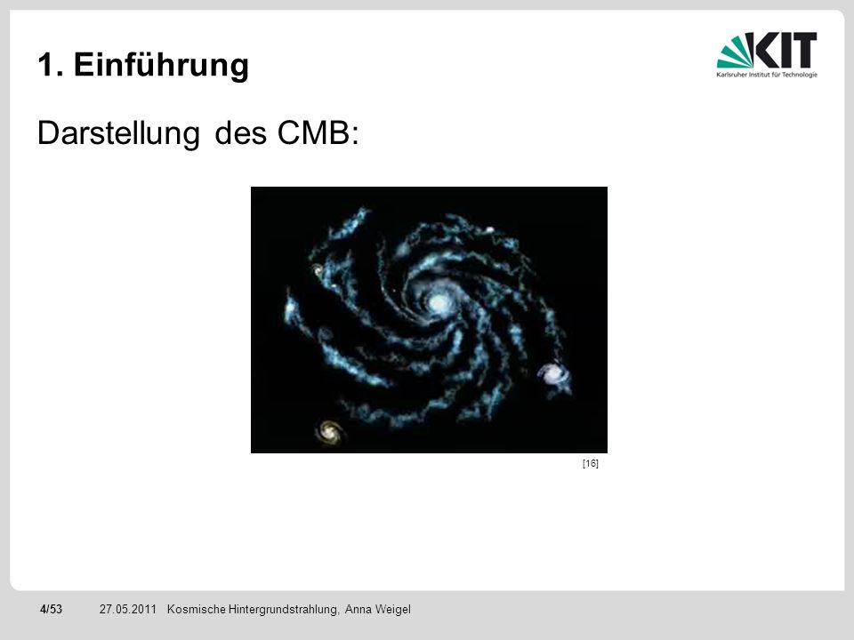 1. Einführung Darstellung des CMB: