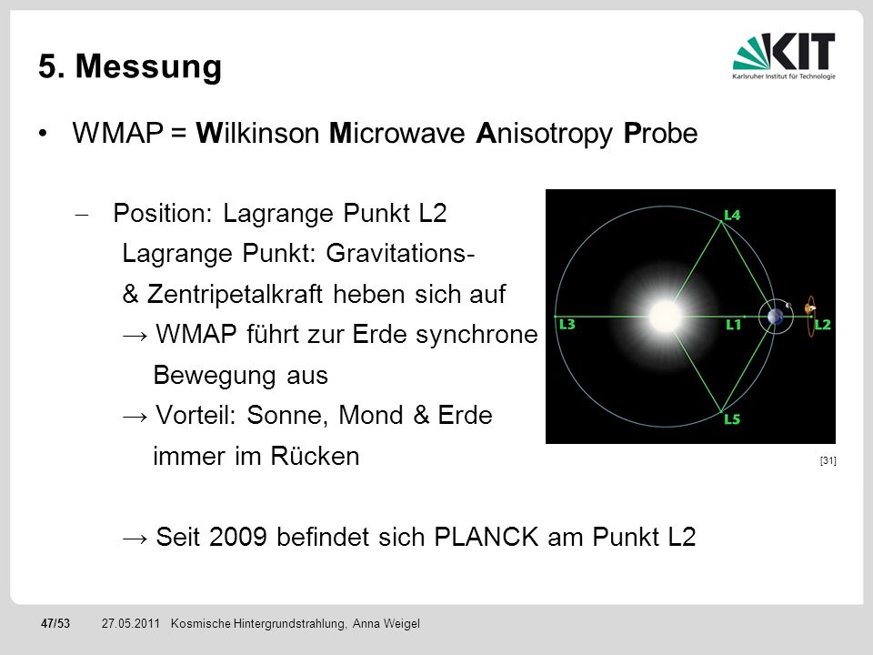 5. Messung WMAP = Wilkinson Microwave Anisotropy Probe