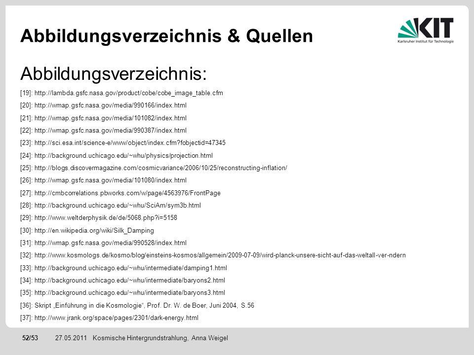 Abbildungsverzeichnis & Quellen
