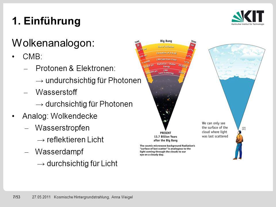 1. Einführung Wolkenanalogon: CMB: Protonen & Elektronen: