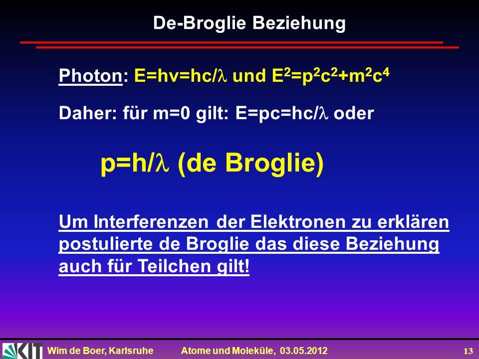 De-Broglie Beziehung Photon: E=hv=hc/ und E2=p2c2+m2c4. Daher: für m=0 gilt: E=pc=hc/ oder. p=h/ (de Broglie)