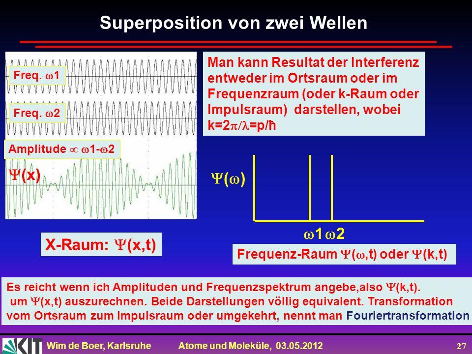Superposition von zwei Wellen