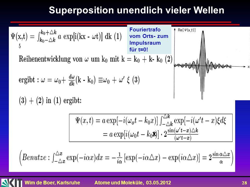 Superposition unendlich vieler Wellen