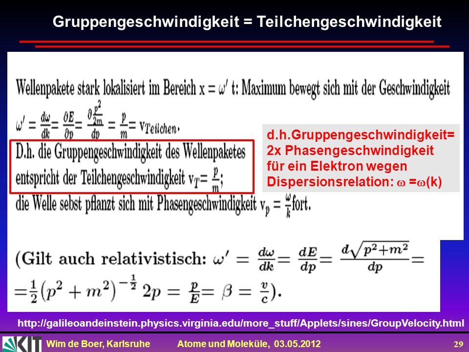Gruppengeschwindigkeit = Teilchengeschwindigkeit