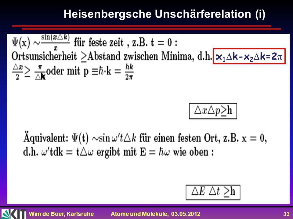 Heisenbergsche Unschärferelation (i)