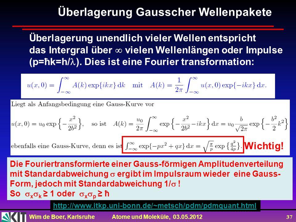 Überlagerung Gausscher Wellenpakete