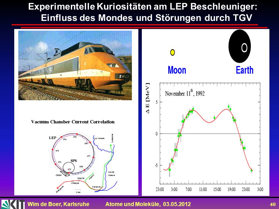 Experimentelle Kuriositäten am LEP Beschleuniger: