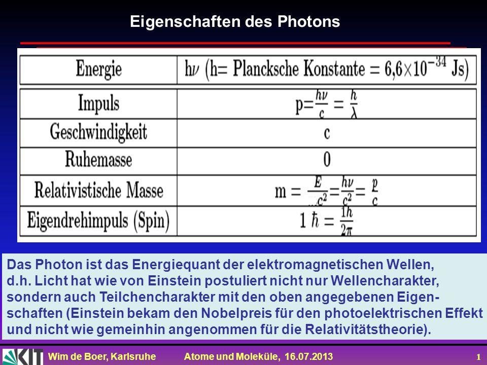 Eigenschaften des Photons