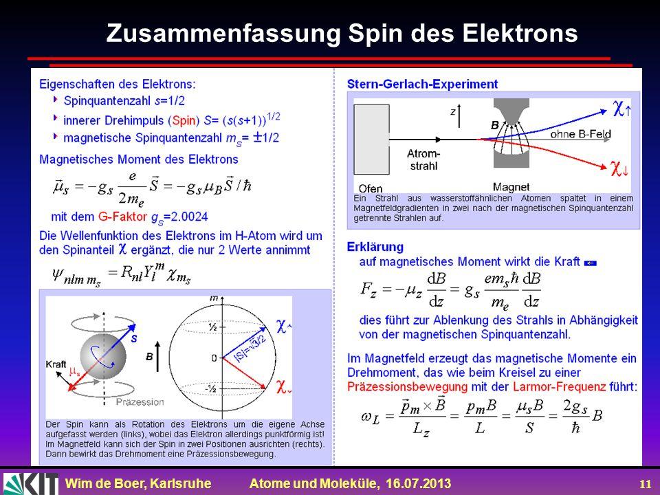Zusammenfassung Spin des Elektrons