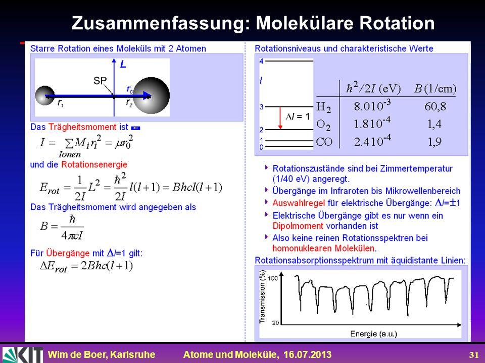 Zusammenfassung: Molekülare Rotation