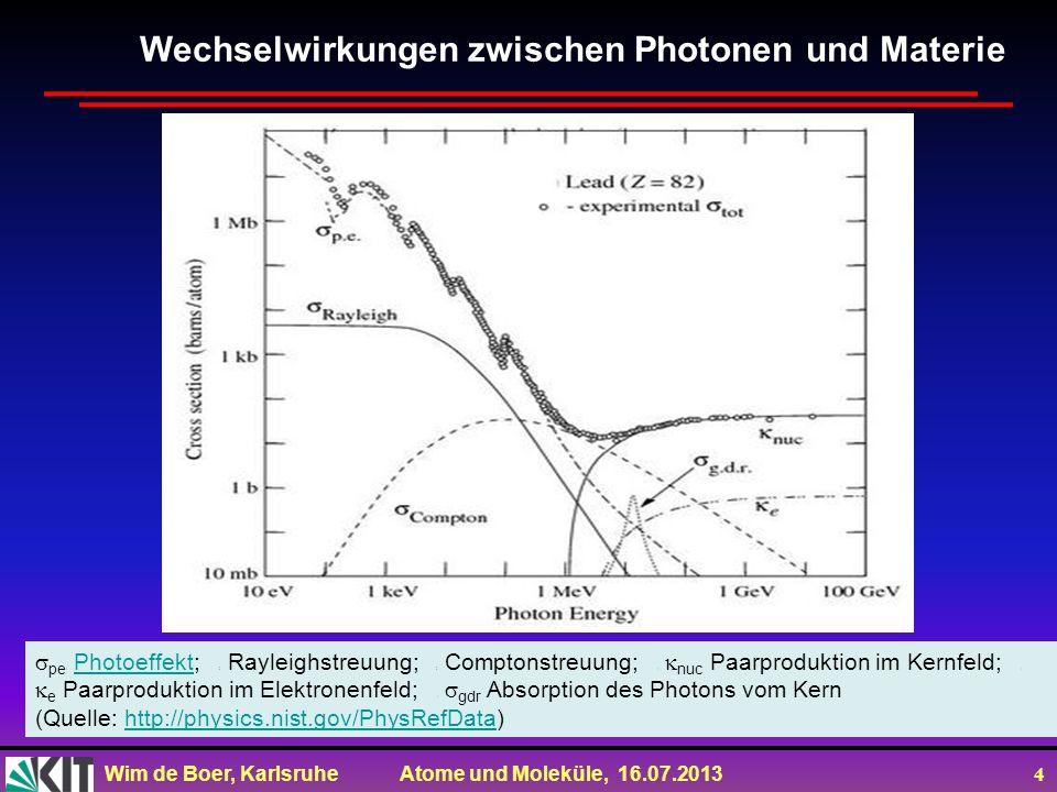 Wechselwirkungen zwischen Photonen und Materie