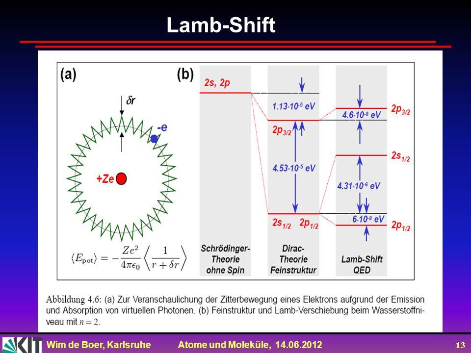 Lamb-Shift
