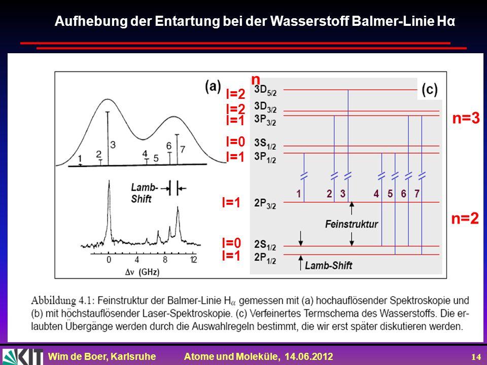 n n=3 n=2 Aufhebung der Entartung bei der Wasserstoff Balmer-Linie Hα