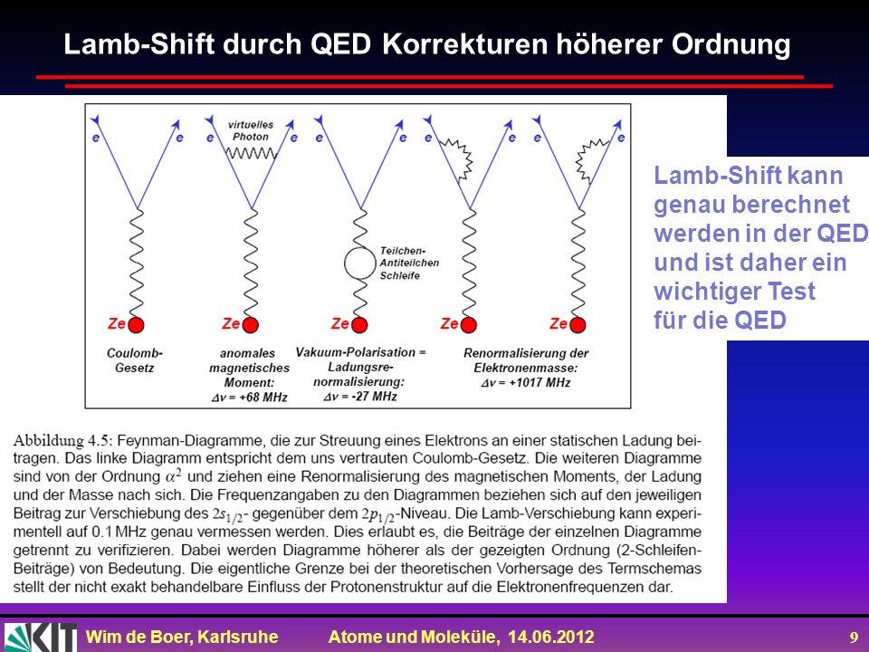 Lamb-Shift durch QED Korrekturen höherer Ordnung