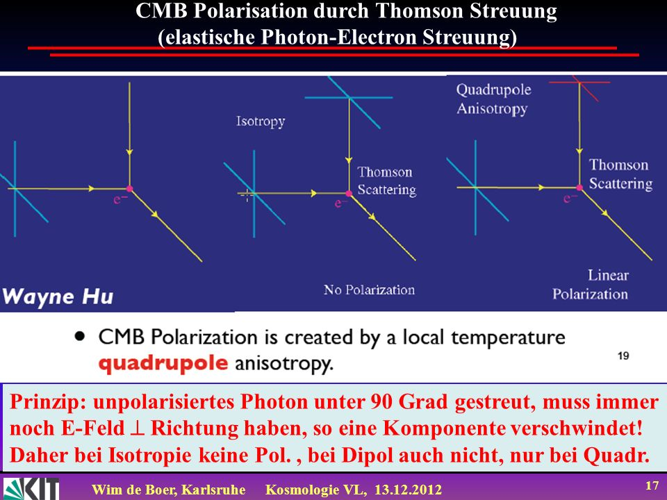 CMB Polarisation durch Thomson Streuung