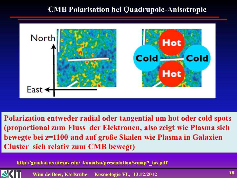 CMB Polarisation bei Quadrupole-Anisotropie