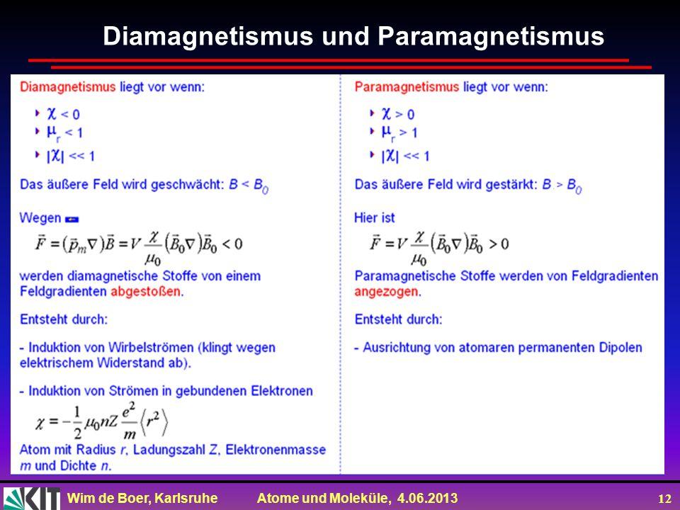 Diamagnetismus und Paramagnetismus