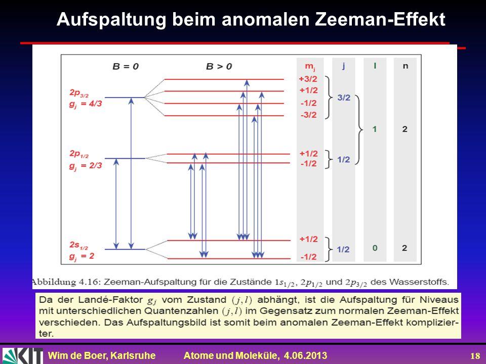 Aufspaltung beim anomalen Zeeman-Effekt
