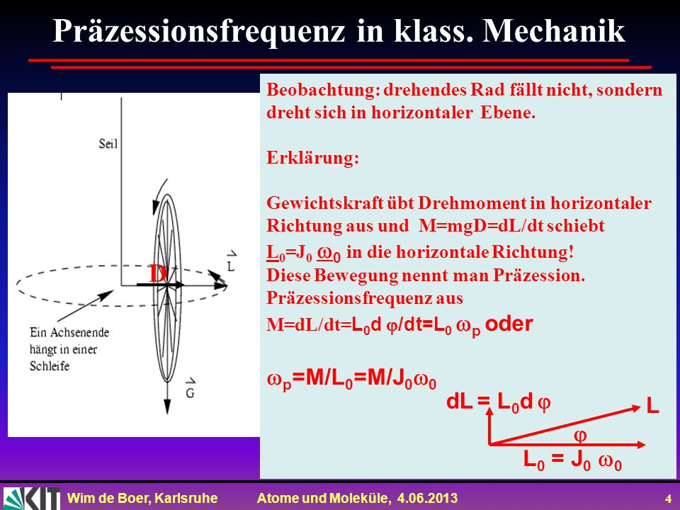 Präzessionsfrequenz in klass. Mechanik