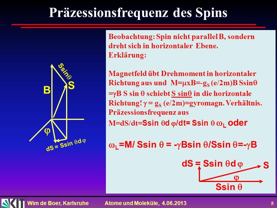 Präzessionsfrequenz des Spins