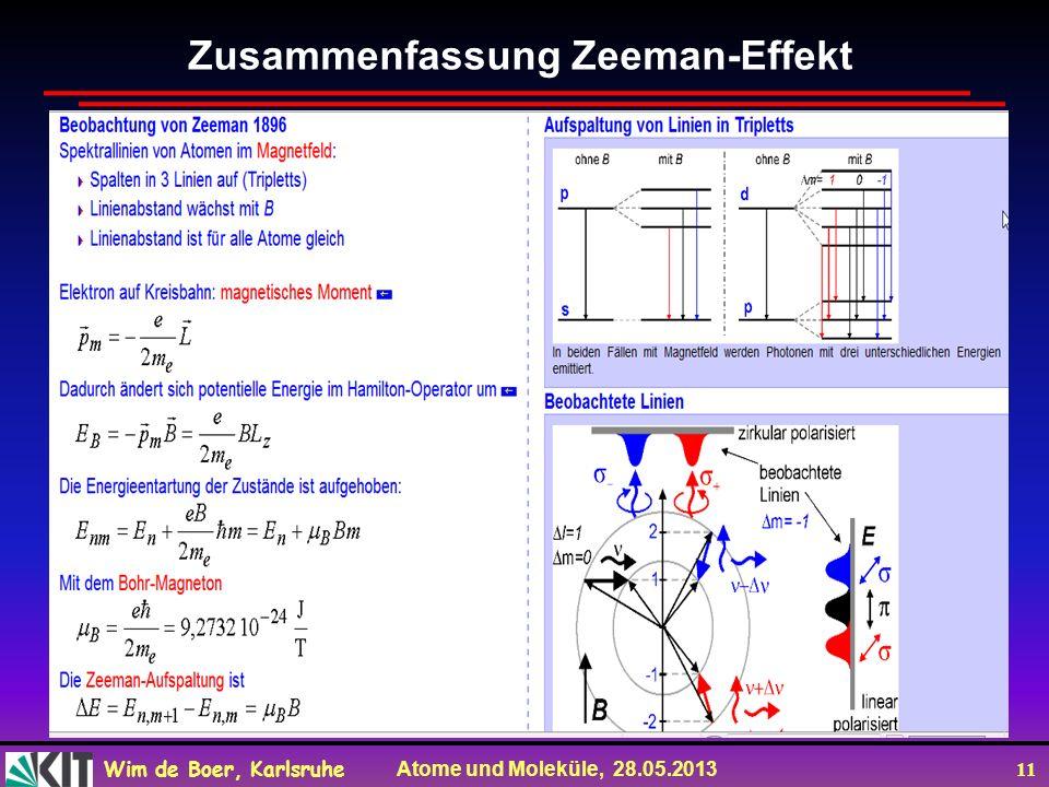 Zusammenfassung Zeeman-Effekt