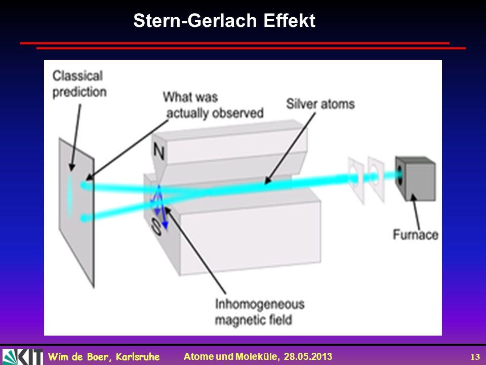 Stern-Gerlach Effekt