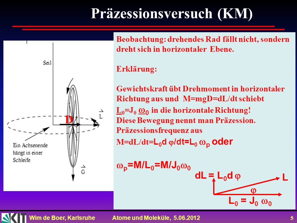 Präzessionsversuch (KM)